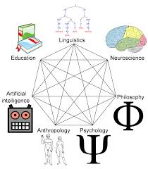 Cognitive Connections